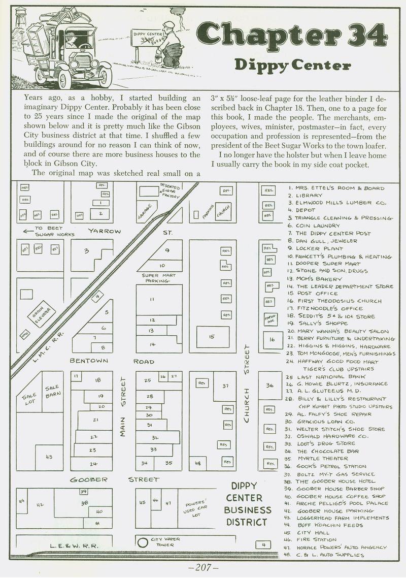 Oswald map